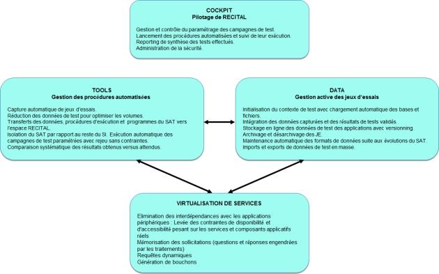 modules-recital